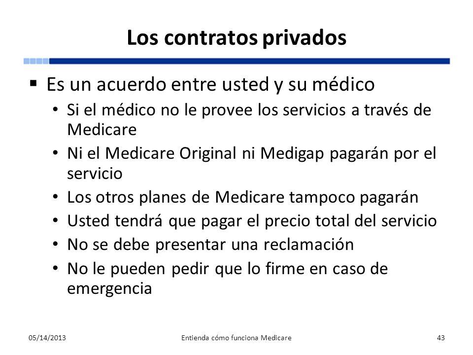Los contratos privados