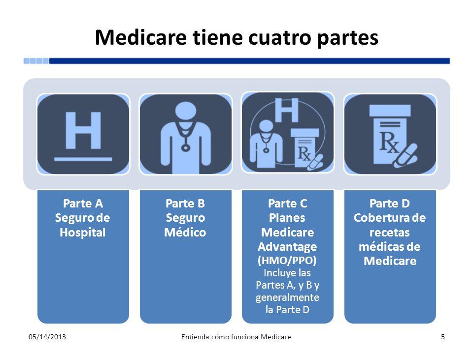 Medicare tiene cuatro partes