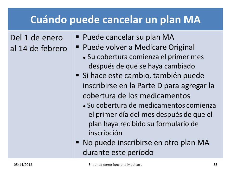 Cuándo puede cancelar un plan MA