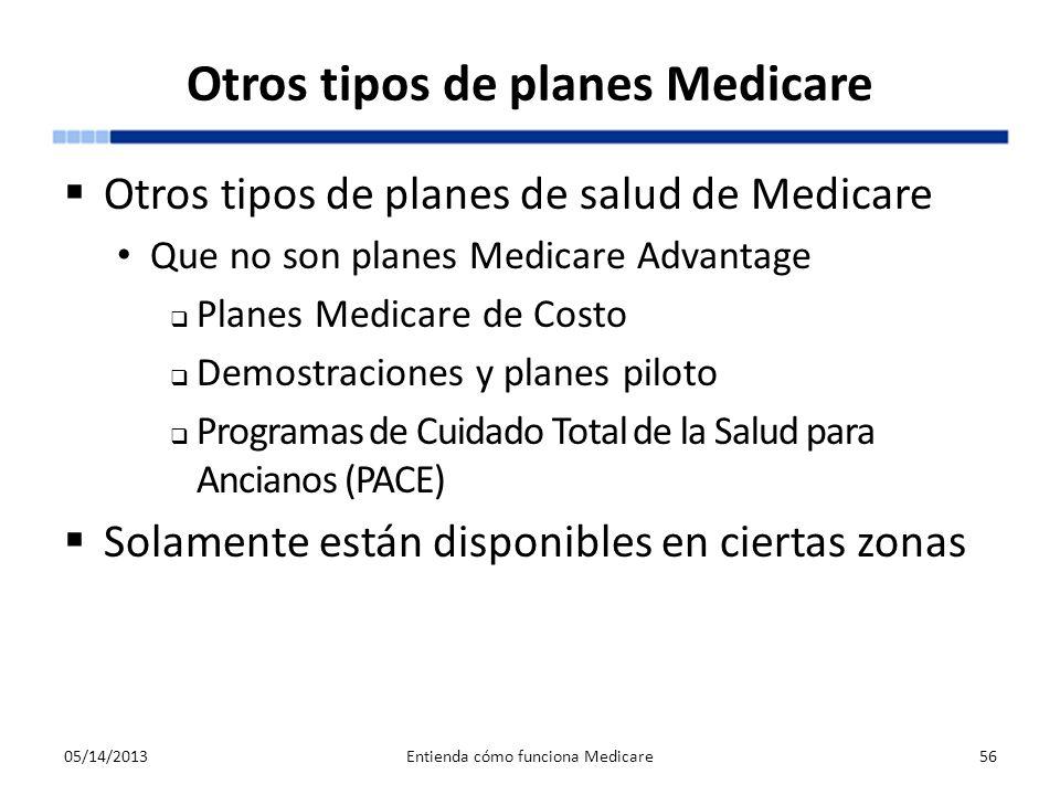 Otros tipos de planes Medicare