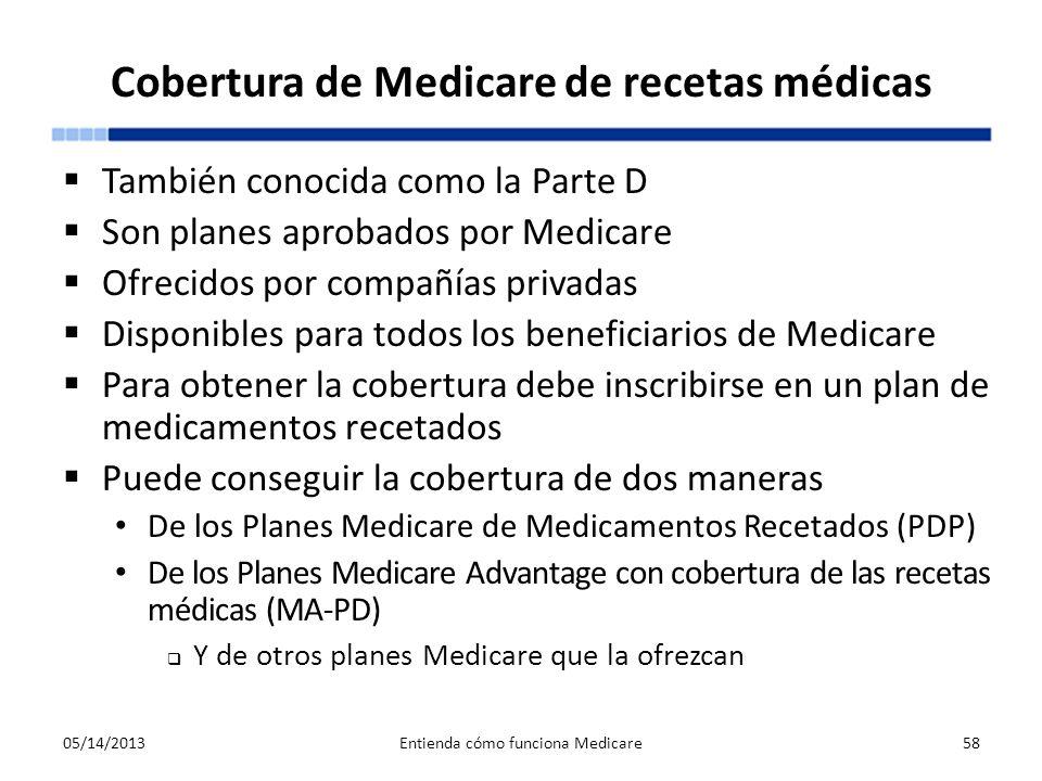 Cobertura de Medicare de recetas médicas