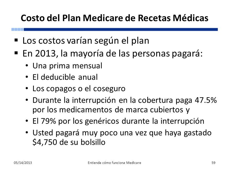 Costo del Plan Medicare de Recetas Médicas