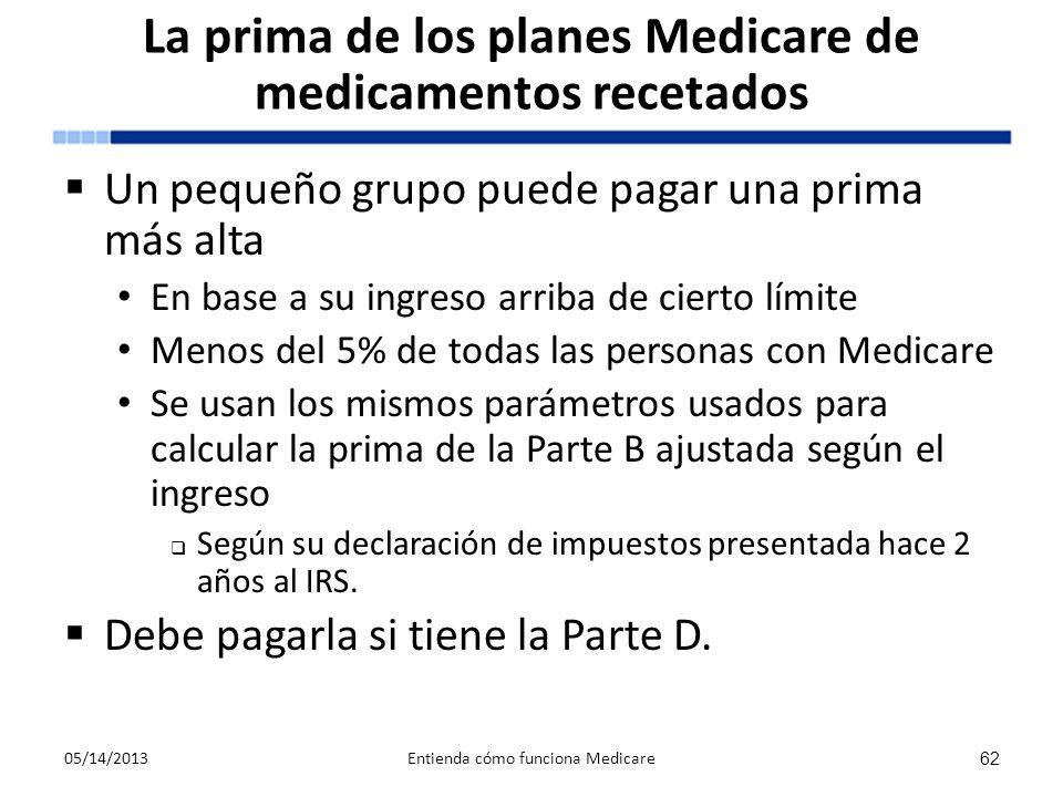 La prima de los planes Medicare de medicamentos recetados