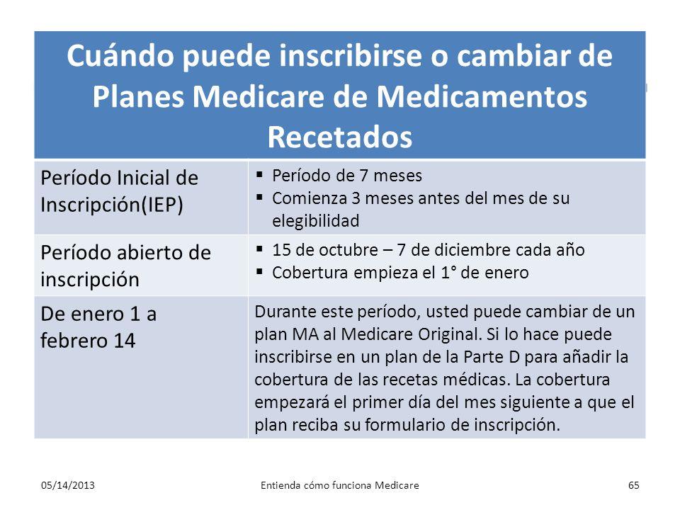 Entienda cómo funciona Medicare