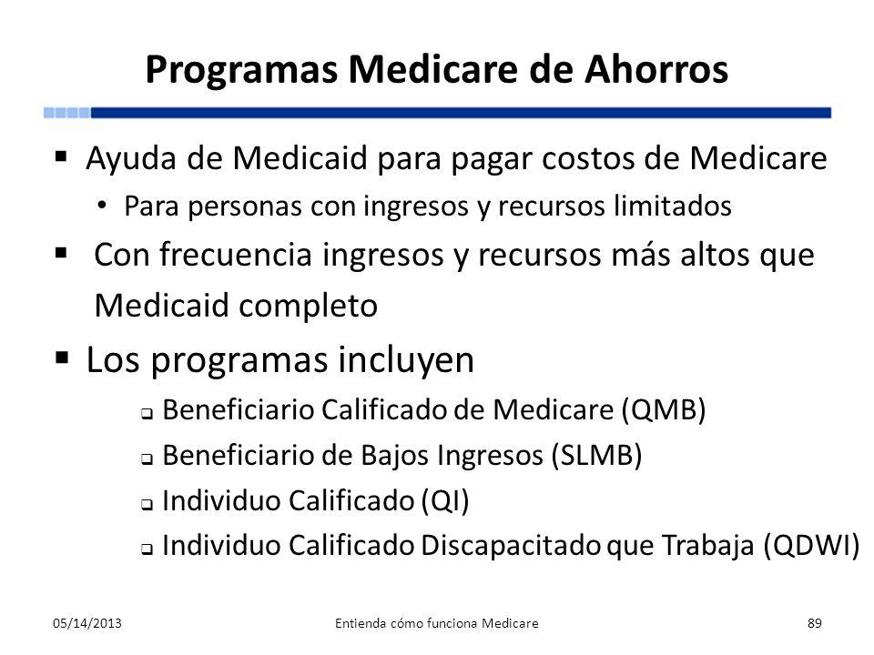 Programas Medicare de Ahorros