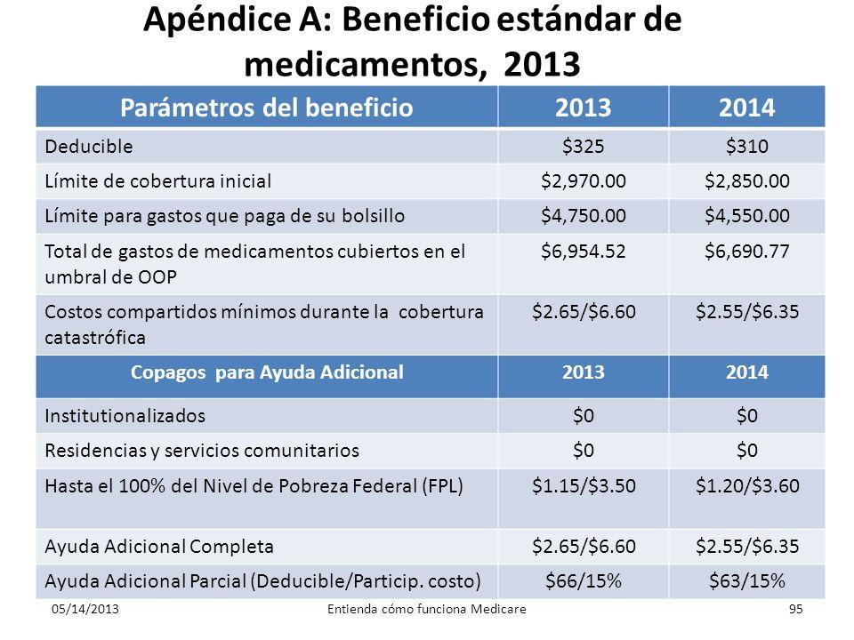 Apéndice A: Beneficio estándar de medicamentos, 2013