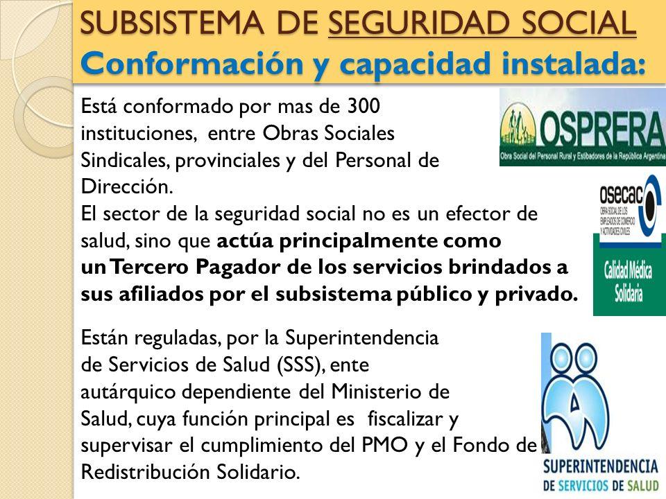 SUBSISTEMA DE SEGURIDAD SOCIAL Conformación y capacidad instalada: