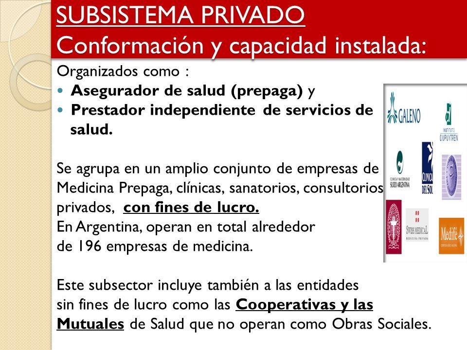 SUBSISTEMA PRIVADO Conformación y capacidad instalada: