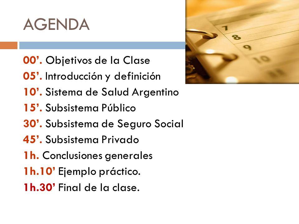 AGENDA 00'. Objetivos de la Clase 05'. Introducción y definición