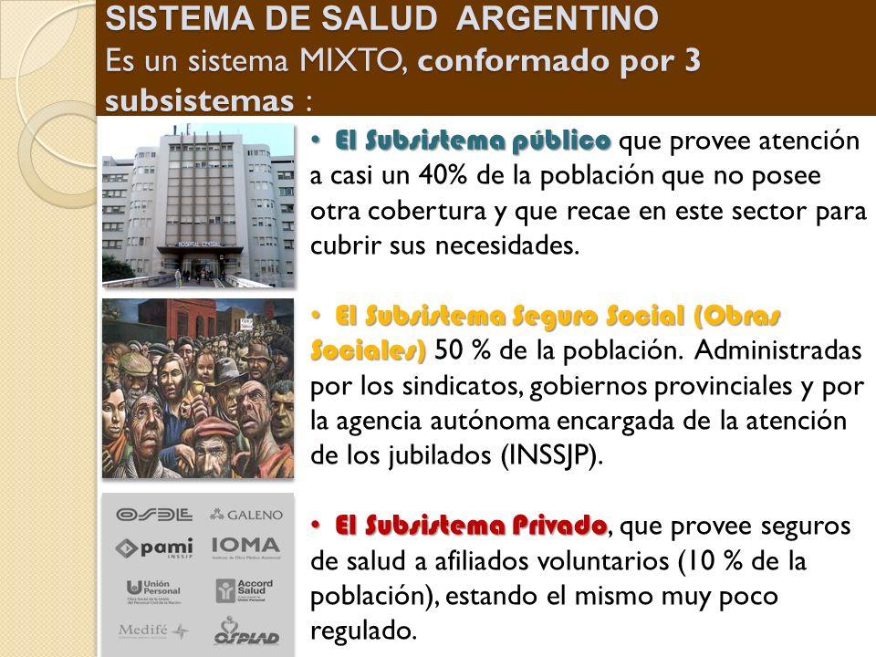 SISTEMA DE SALUD ARGENTINO Es un sistema MIXTO, conformado por 3 subsistemas :
