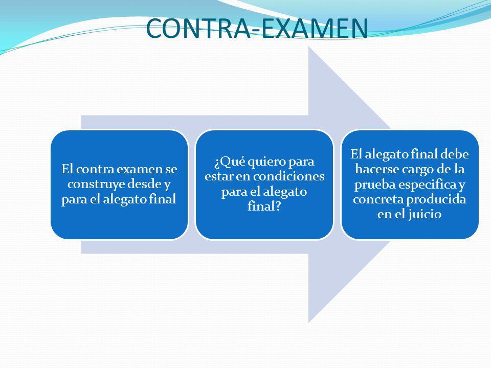CONTRA-EXAMEN El contra examen se construye desde y para el alegato final. ¿Qué quiero para estar en condiciones para el alegato final