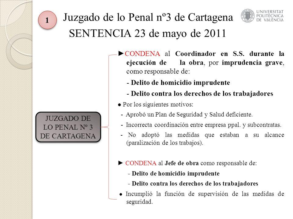 Juzgado de lo Penal nº3 de Cartagena SENTENCIA 23 de mayo de 2011