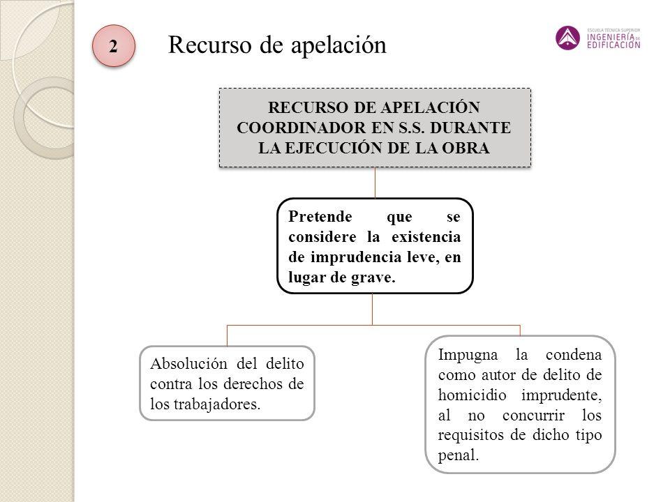 Recurso de apelación 2. RECURSO DE APELACIÓN COORDINADOR EN S.S. DURANTE LA EJECUCIÓN DE LA OBRA.