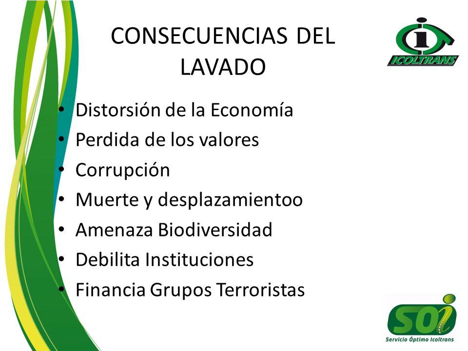 CONSECUENCIAS DEL LAVADO