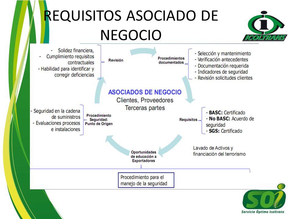 REQUISITOS ASOCIADO DE NEGOCIO