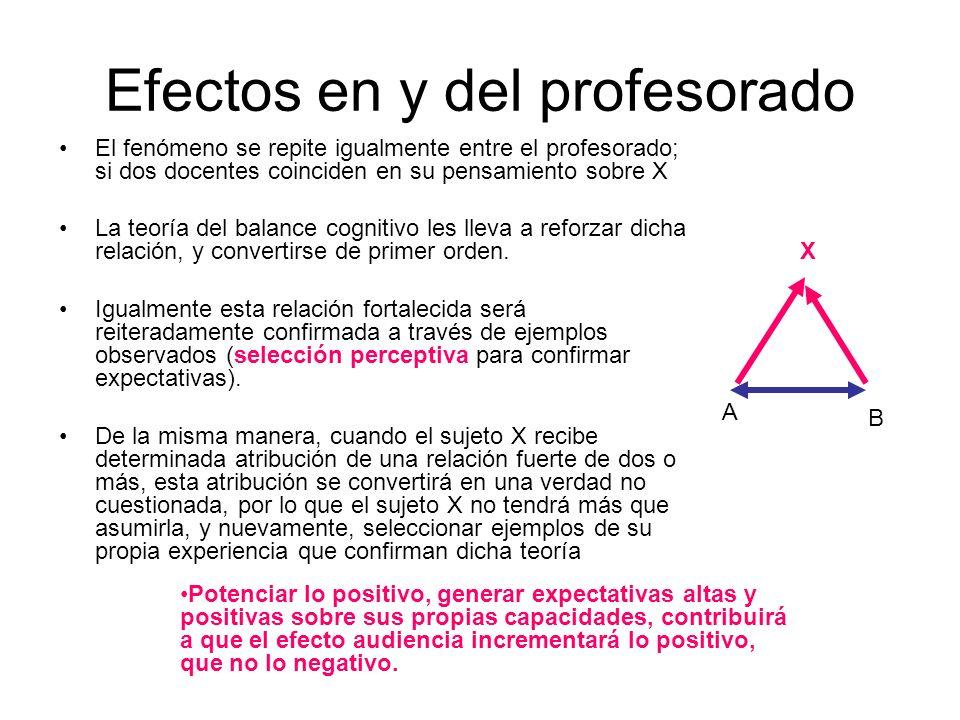 Efectos en y del profesorado