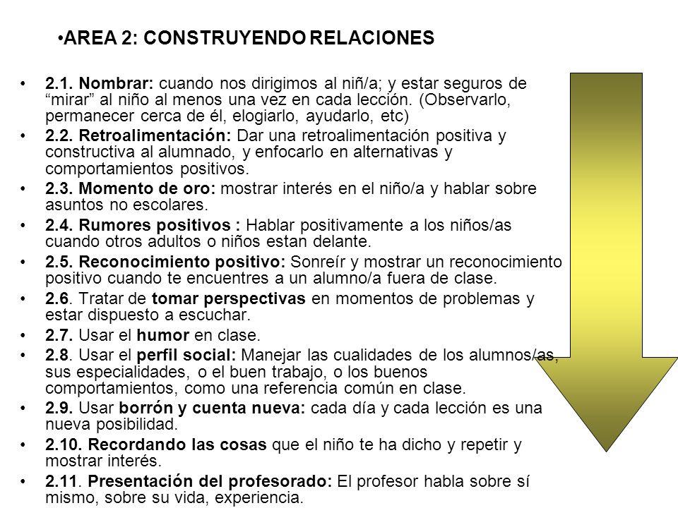 AREA 2: CONSTRUYENDO RELACIONES