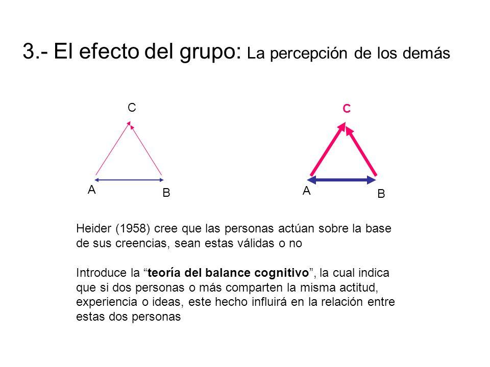 3.- El efecto del grupo: La percepción de los demás