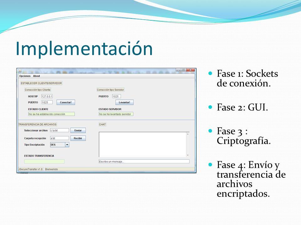 Implementación Fase 1: Sockets de conexión. Fase 2: GUI.