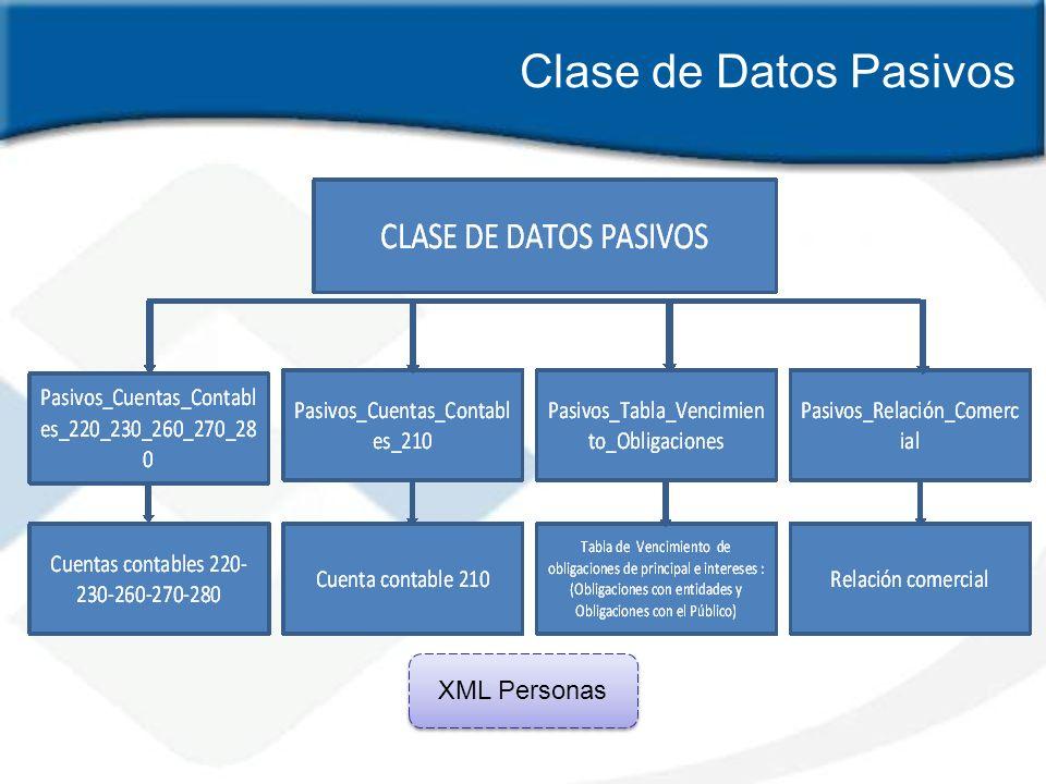 Clase de Datos Pasivos XML Personas