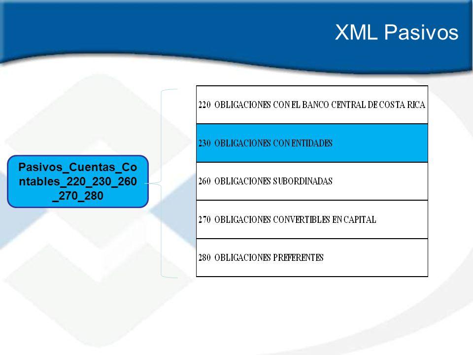 Pasivos_Cuentas_Contables_220_230_260_270_280