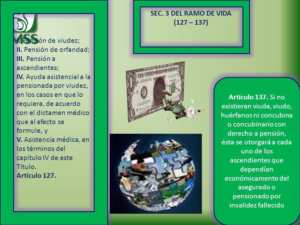 I. Pensión de viudez; II. Pensión de orfandad; III. Pensión a ascendientes;
