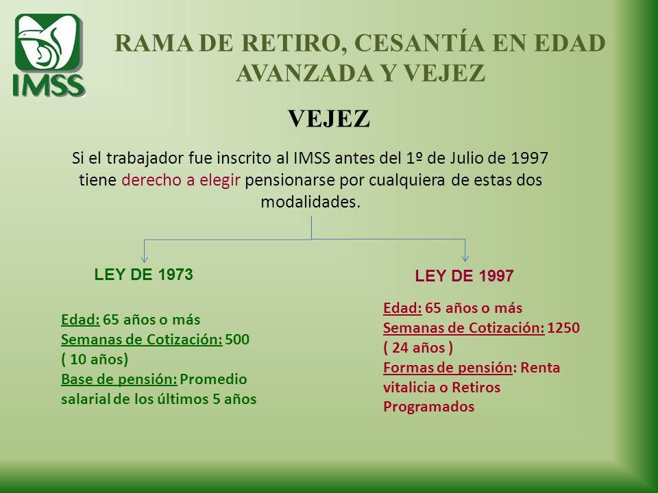 RAMA DE RETIRO, CESANTÍA EN EDAD AVANZADA Y VEJEZ