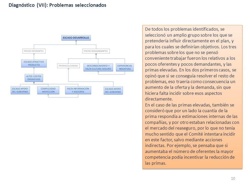 Diagnóstico (VII): Problemas seleccionados