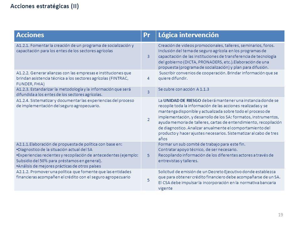 Acciones Pr Lógica intervención Acciones estratégicas (II)