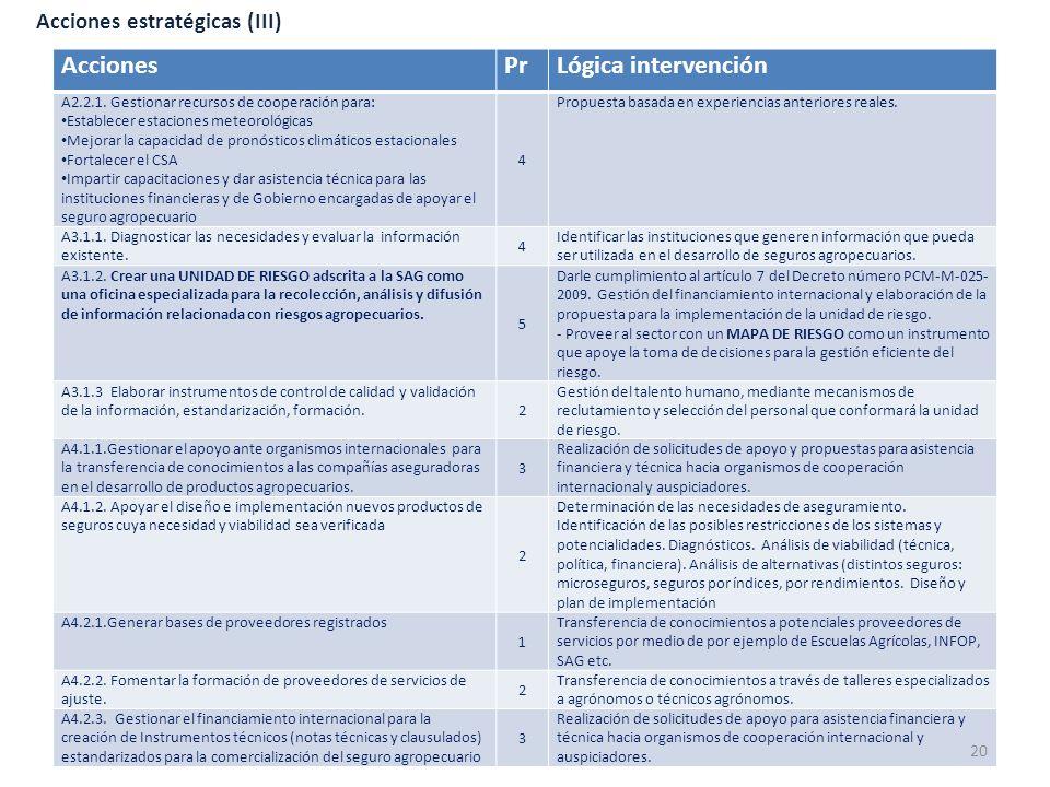 Acciones Pr Lógica intervención Acciones estratégicas (III)
