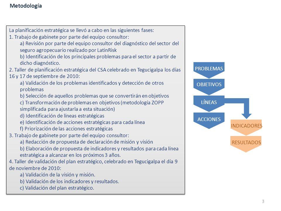 Metodología La planificación estratégica se llevó a cabo en las siguientes fases: 1. Trabajo de gabinete por parte del equipo consultor: