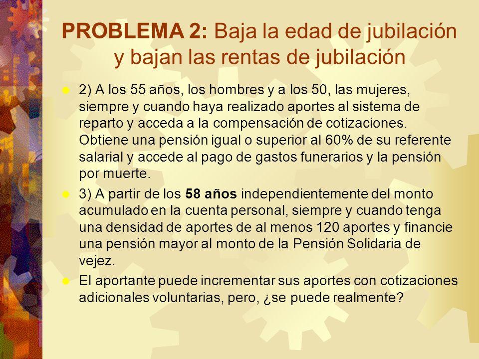 PROBLEMA 2: Baja la edad de jubilación y bajan las rentas de jubilación