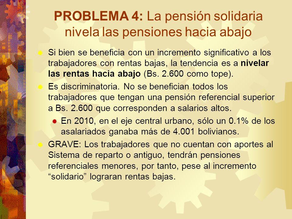 PROBLEMA 4: La pensión solidaria nivela las pensiones hacia abajo