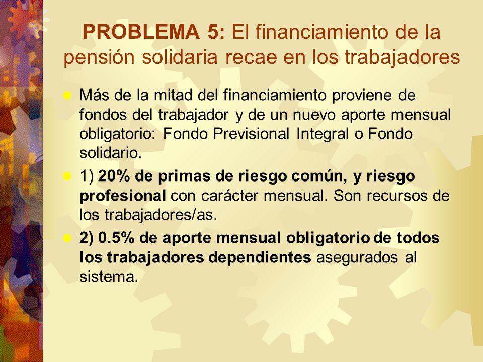 PROBLEMA 5: El financiamiento de la pensión solidaria recae en los trabajadores
