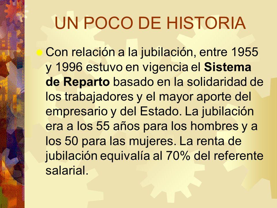 UN POCO DE HISTORIA