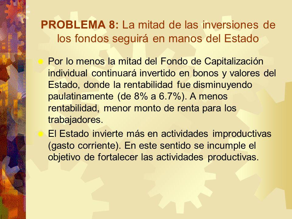 PROBLEMA 8: La mitad de las inversiones de los fondos seguirá en manos del Estado