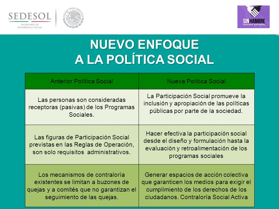 Nuevo enfoque a la Política Social