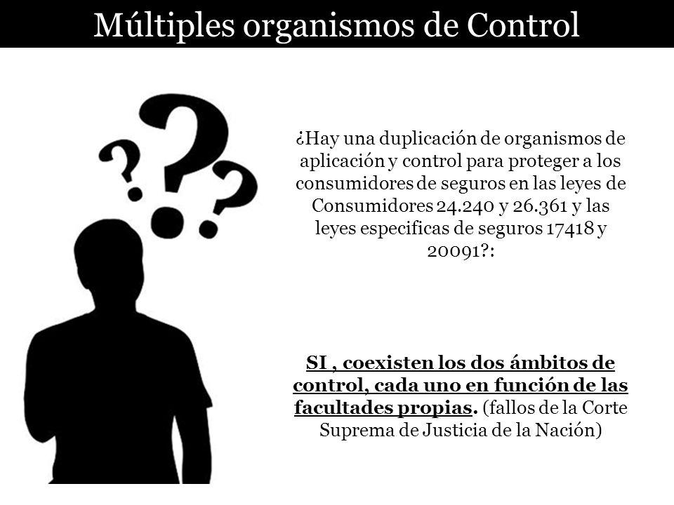 Múltiples organismos de Control