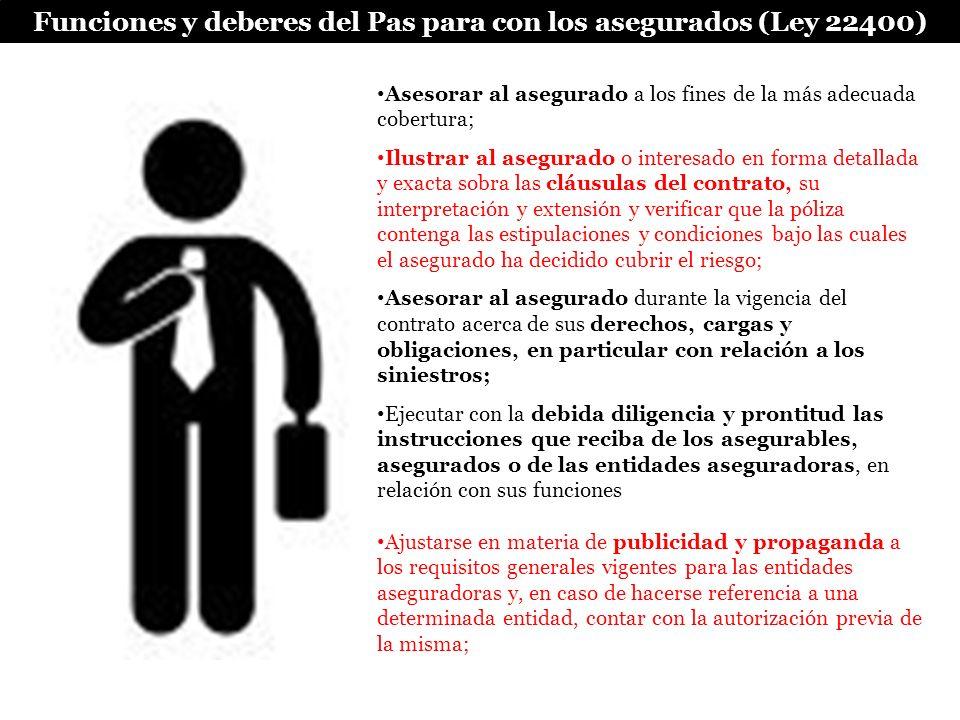 Funciones y deberes del Pas para con los asegurados (Ley 22400)