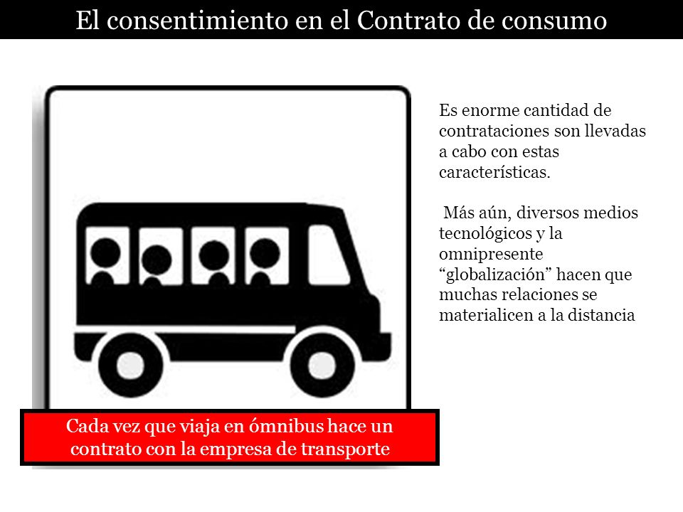 El consentimiento en el Contrato de consumo