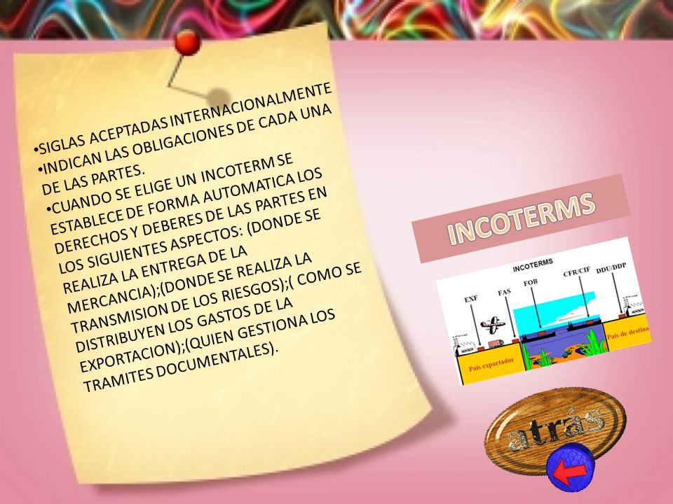 INCOTERMS SIGLAS ACEPTADAS INTERNACIONALMENTE