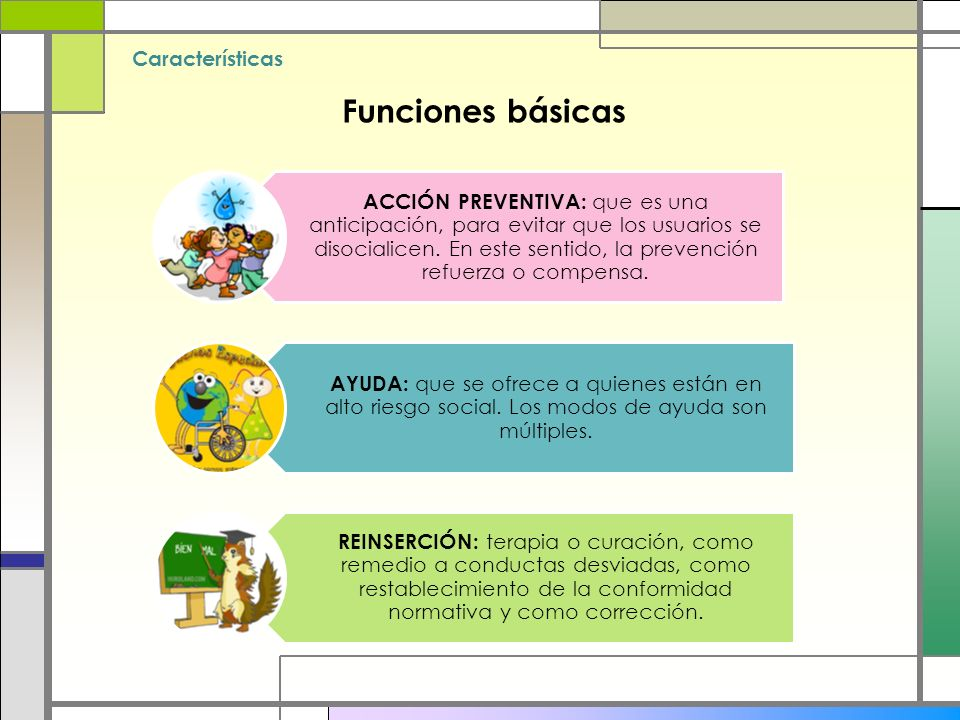 Funciones básicas Características
