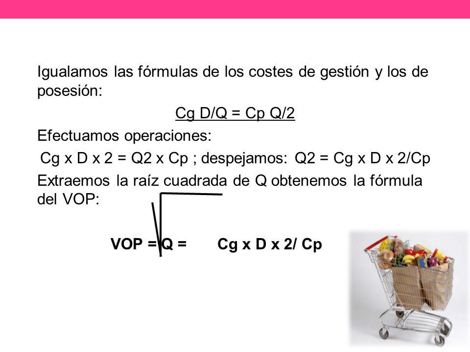 Igualamos las fórmulas de los costes de gestión y los de posesión: Cg D/Q = Cp Q/2 Efectuamos operaciones: Cg x D x 2 = Q2 x Cp ; despejamos: Q2 = Cg x D x 2/Cp Extraemos la raíz cuadrada de Q obtenemos la fórmula del VOP: VOP = Q = Cg x D x 2/ Cp