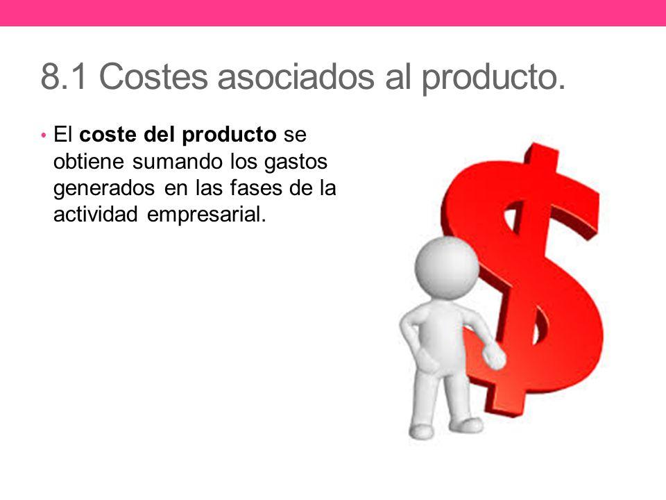 8.1 Costes asociados al producto.