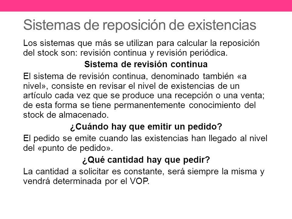 Sistemas de reposición de existencias