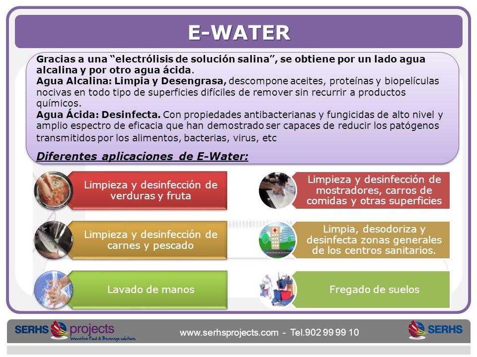 E-WATER Diferentes aplicaciones de E-Water:
