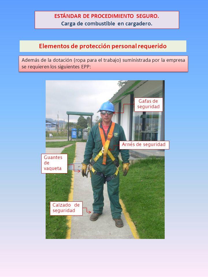 Elementos de protección personal requerido