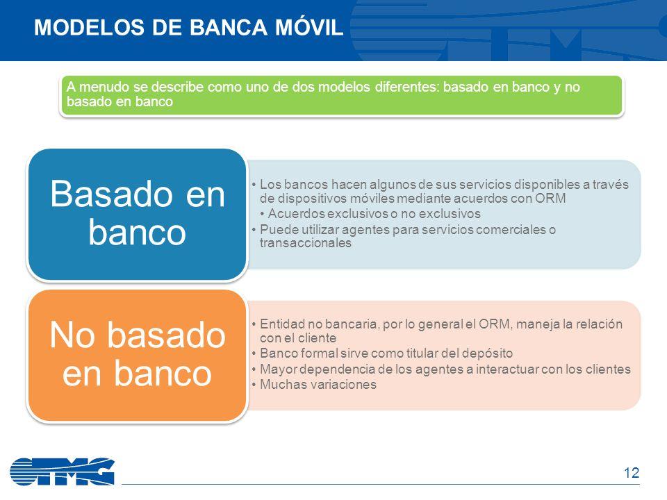 Basado en banco No basado en banco Modelos de Banca Móvil