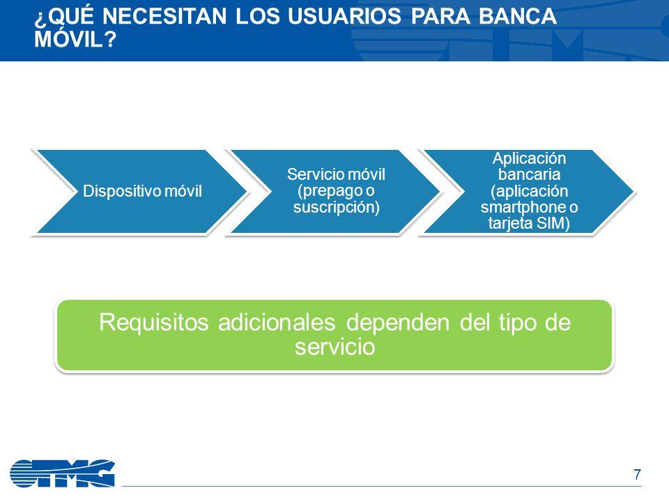 ¿Qué necesitan los usuarios para Banca Móvil