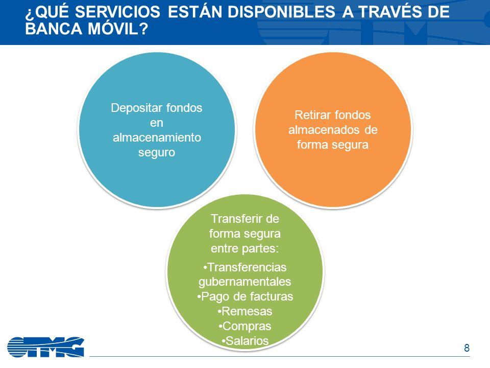 ¿Qué servicios están disponibles a través de Banca Móvil